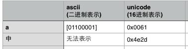 屏幕快照 2017-06-18 14.59.20